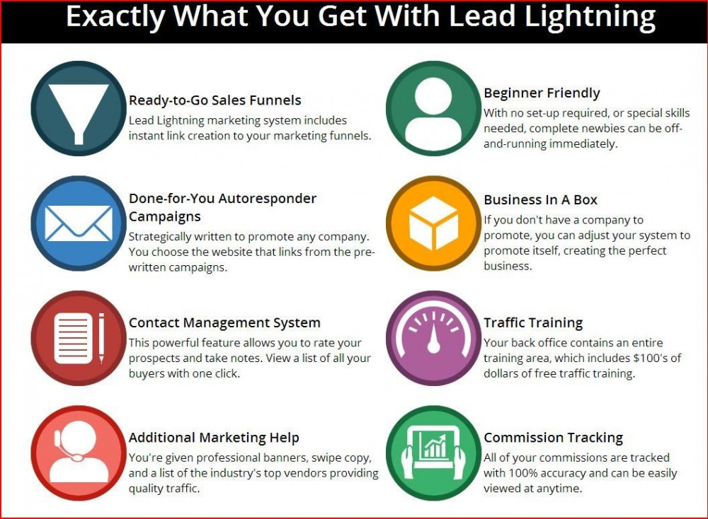 Lead Lightning products